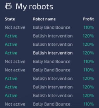 Dax-robot-my-robots